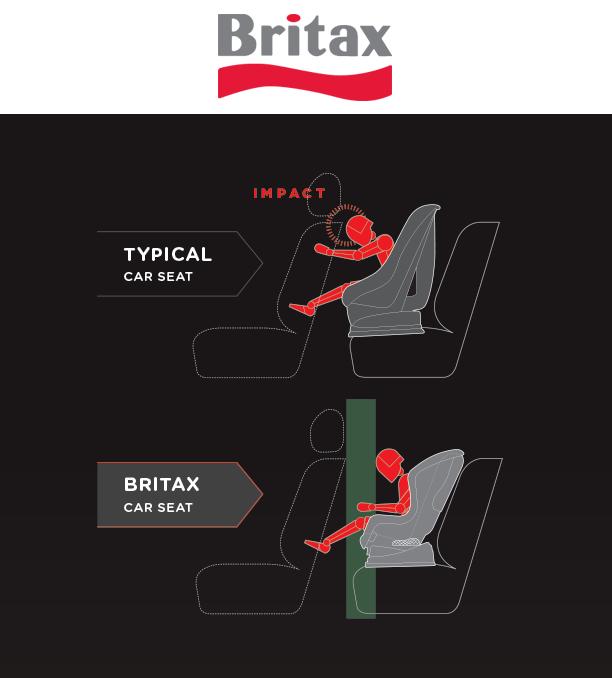 Britax Marathon Car Seat  Model No