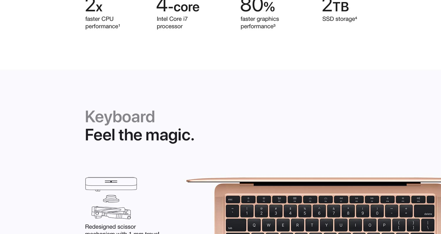 Keyboard, feel the magic. Redesigned scissor mechanism with 1 mm travel