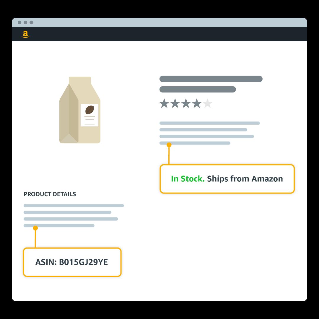 Amazon Standard Identification Number