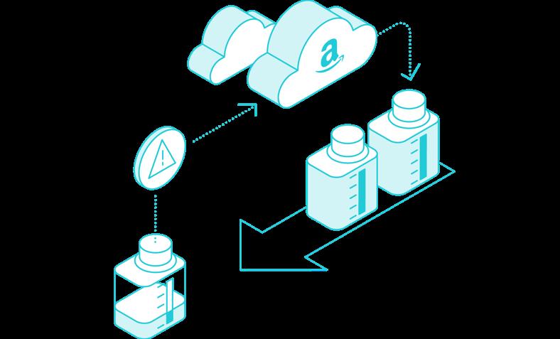 Dash Replenishment Service | Dash Replenishment Service