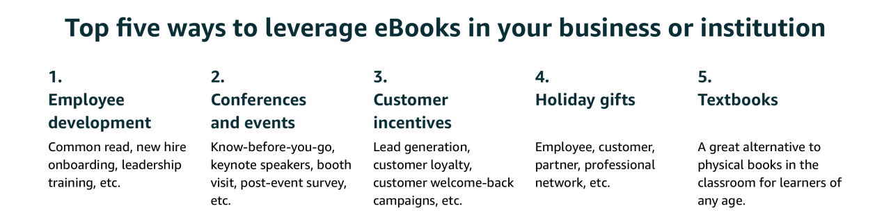 Top 5 ways to leverage eBooks in your business or institution. 1. Employee Development. 2. Conferences and events. 3. Customer incentives. 4. Holiday gifts. 5. Textbooks.