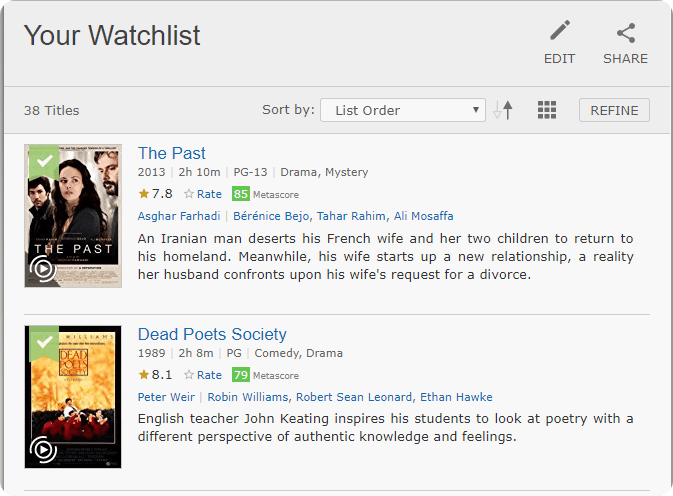 Example of watchlist