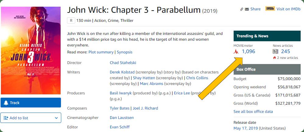 John Wick 3 on IMDbPro