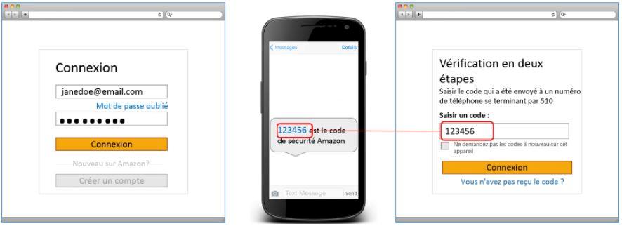 Capture d'écran montrant comment effectuer la vérification en deux étapes