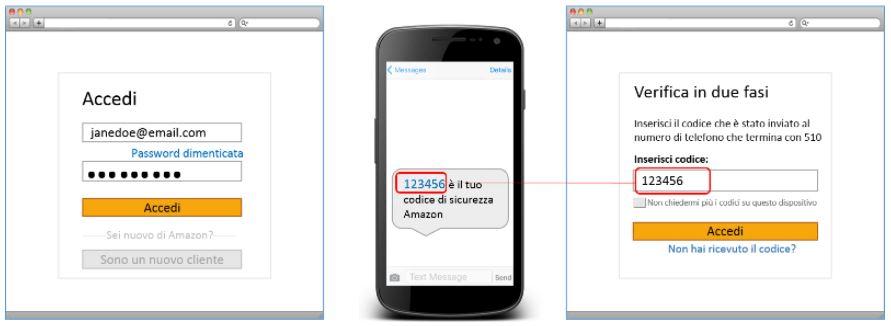 Schermata che mostra come completare la verifica in due fasi