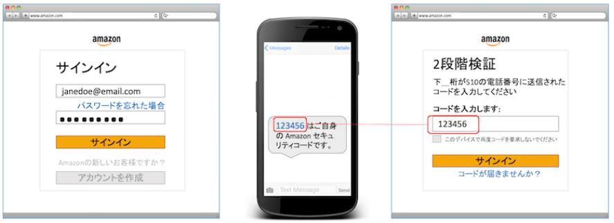 2 段階認証を完了する方法を示すスクリーンショット