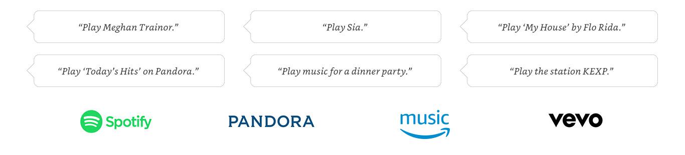 Amazon.com: Amazon, Fire, Nuevo reproductor multimedia TV Stick con comando  de voz a distancia de Alexa: Amazon Devices