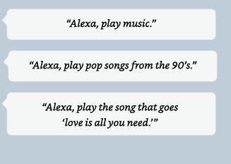 Alexa, play music in the office. | Alexa, play top pop from the 90's. | Alexa, play that song that goes All you need is love.