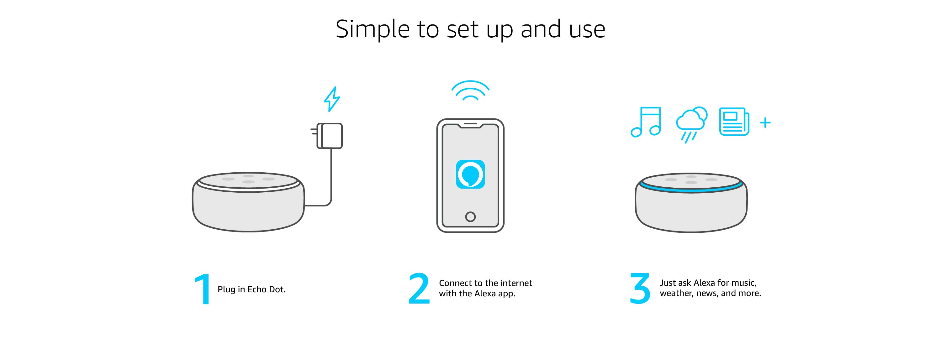 Echo Dot is easy to set up and use in as little as three steps