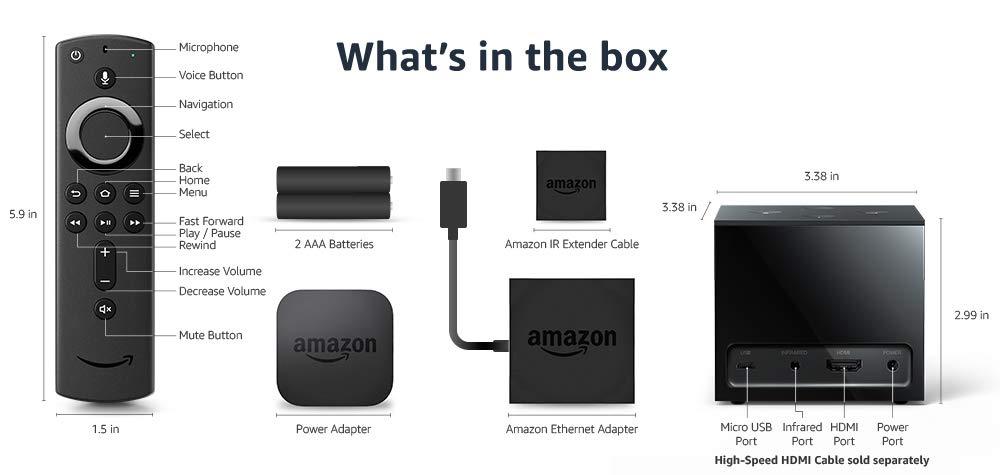 Fire TV Cube (2nd Gen) technical details