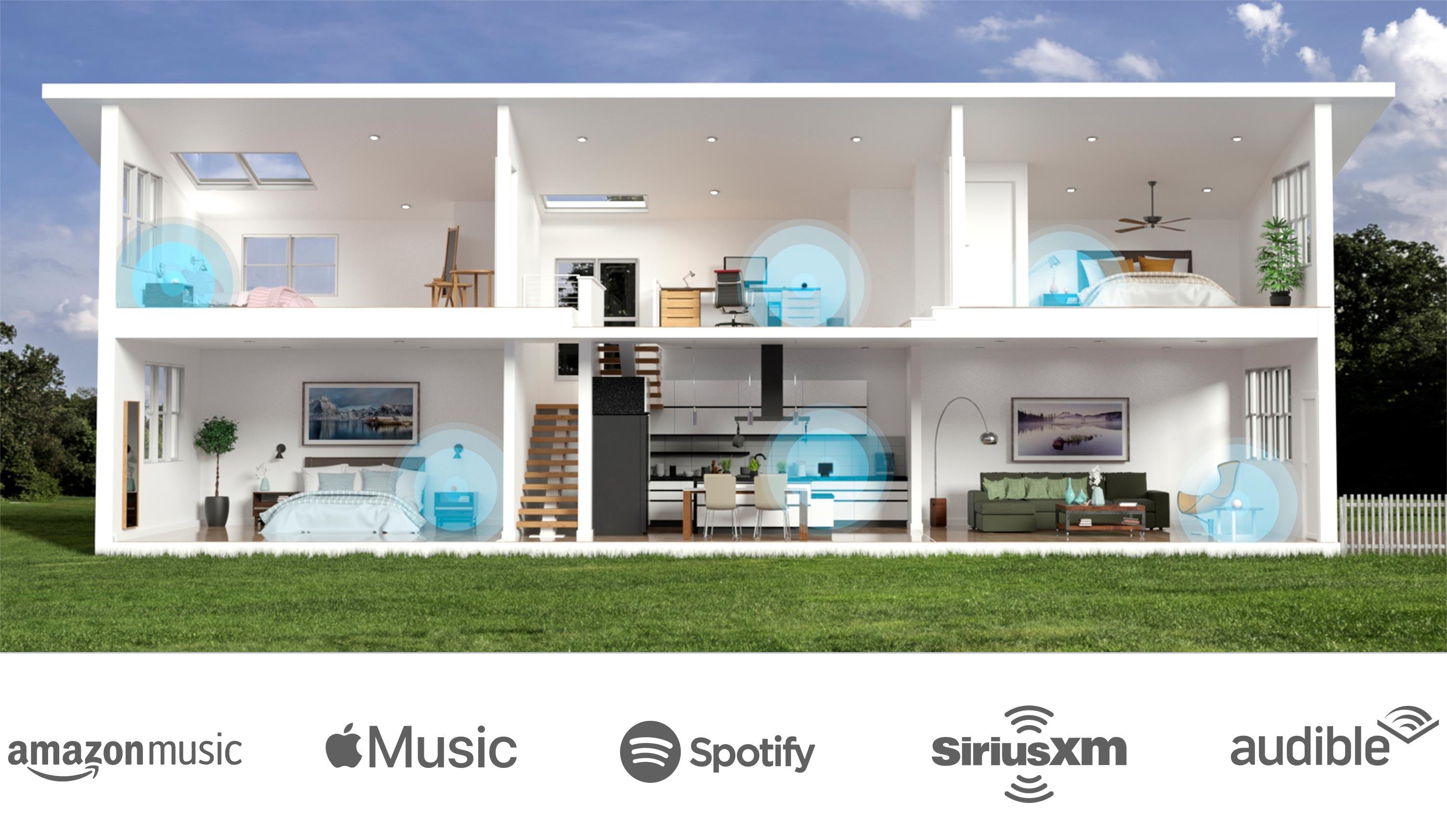 """Alexa, reproduce música por todas partes."""