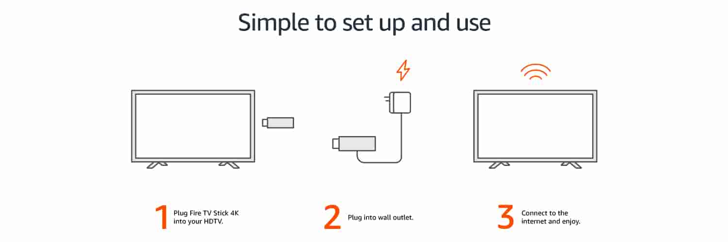 Simple to set up and use | 1. Plug Fire TV Stick into your TV. | 2. Plug into wall outlet. | 3. Connect to the internet and enjoy.