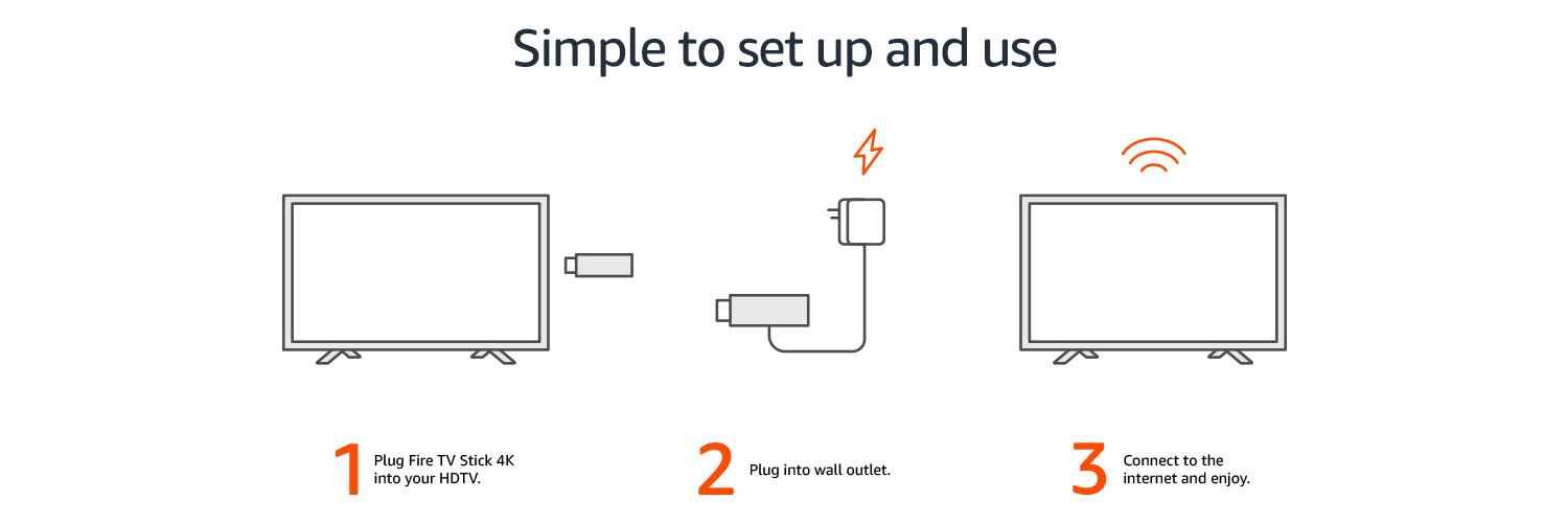 1. Plug Fire TV Stick into your TV. | 2. Plug into wall outlet. | 3. Connect to the internet and enjoy.