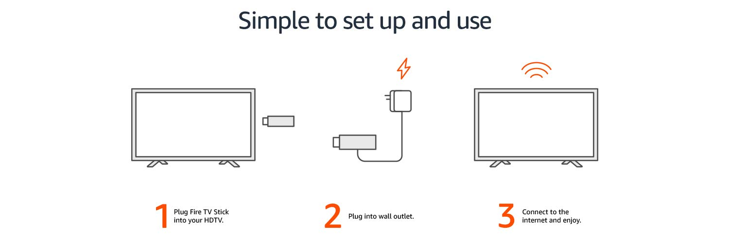 Simple to set up and use | 1. Plug Fire TV Stick into your HDTV. | 2. Plug into wall outlet. | 3. Connect to the internet and enjoy.