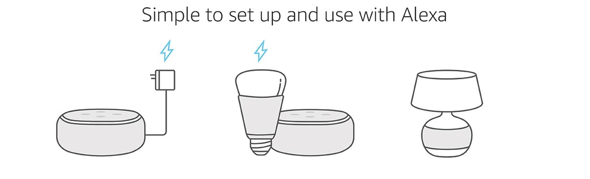 Simple to set up and use with Alexa