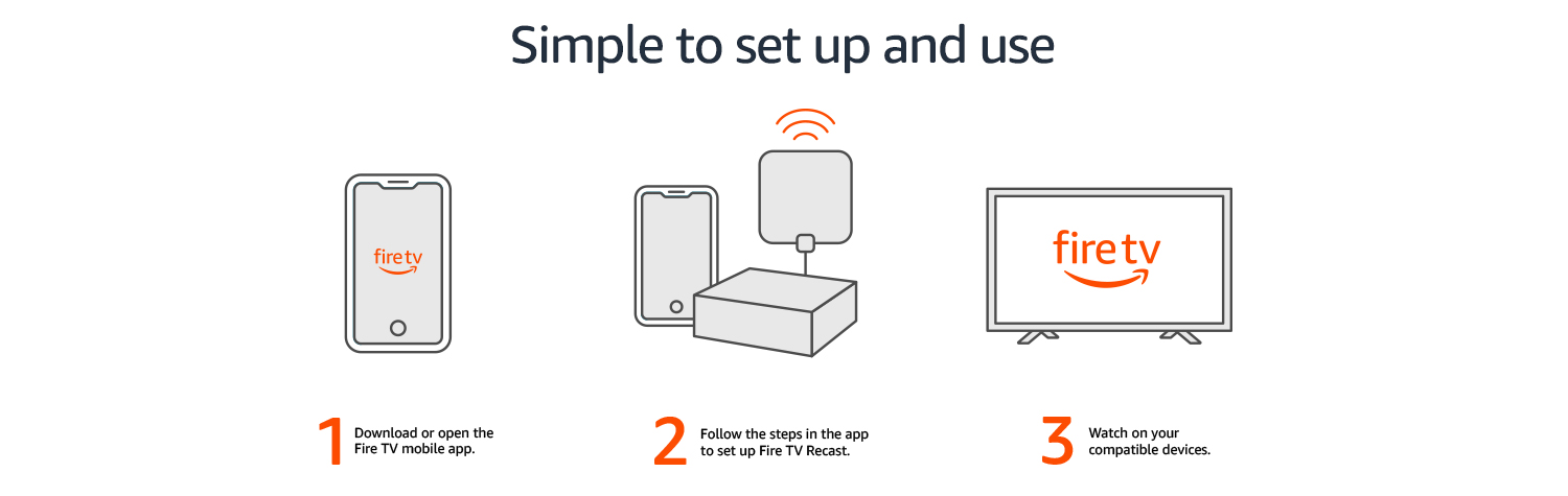 1: Download or open the Fire TV mobile app 2. Follow steps in app to set up Fire TV Recast 3. Watch on compatible devices.