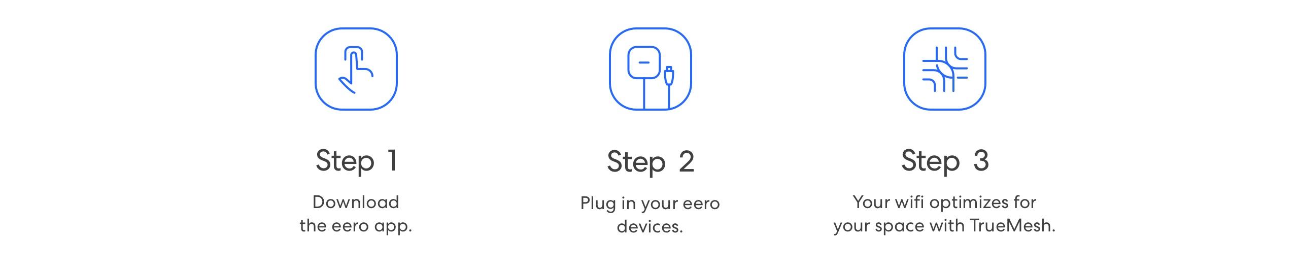 Steps to set up eero