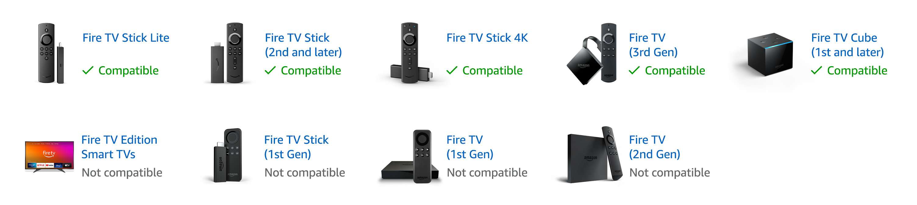 Fire TV compatibility with Alexa Voice Remote (3rd Gen)