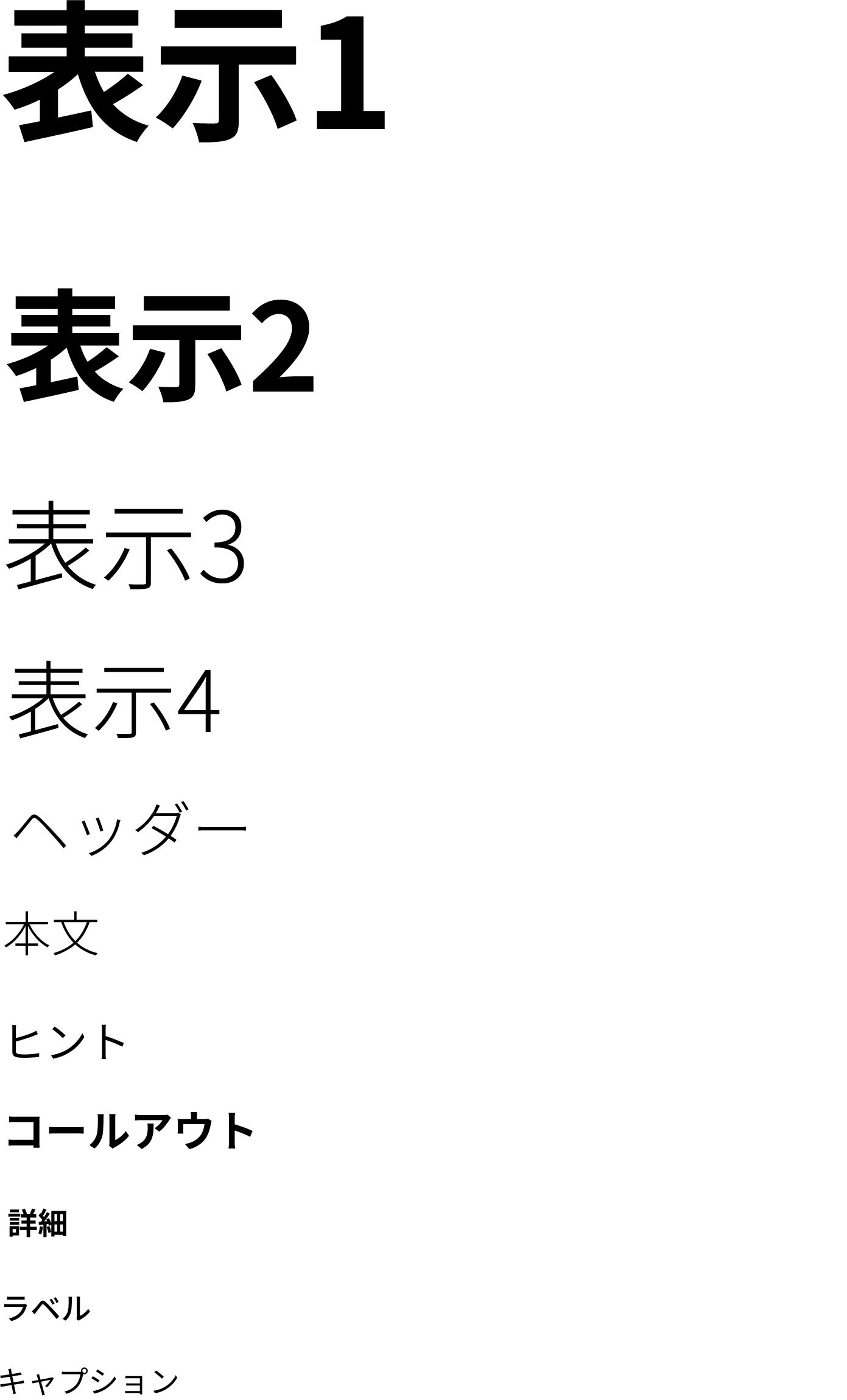 文字表現スタイルのリストは、上から下へ大きいものから小さいものへ、Noto Sans CJKフォントテキストで表示されます。