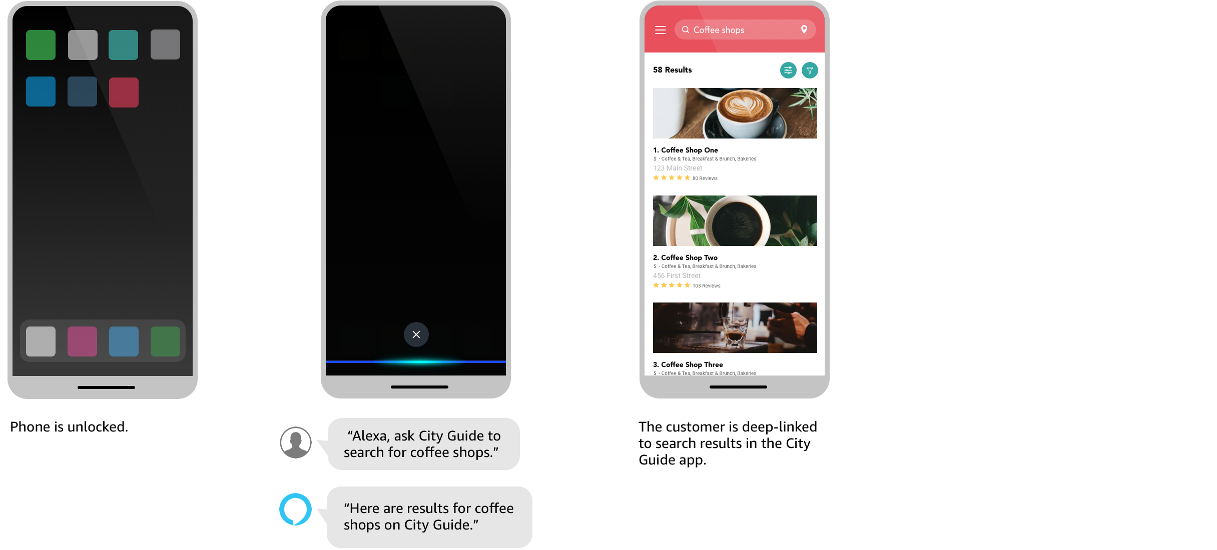 Image of the unlocked mobile phone experience with a custom response. Customer asks Alexa to ask City Guide to search for coffee shops. Alexa responds with Here are the results for coffee shops on City Guide. The customer is deep-linked to the search results in the city guide app.
