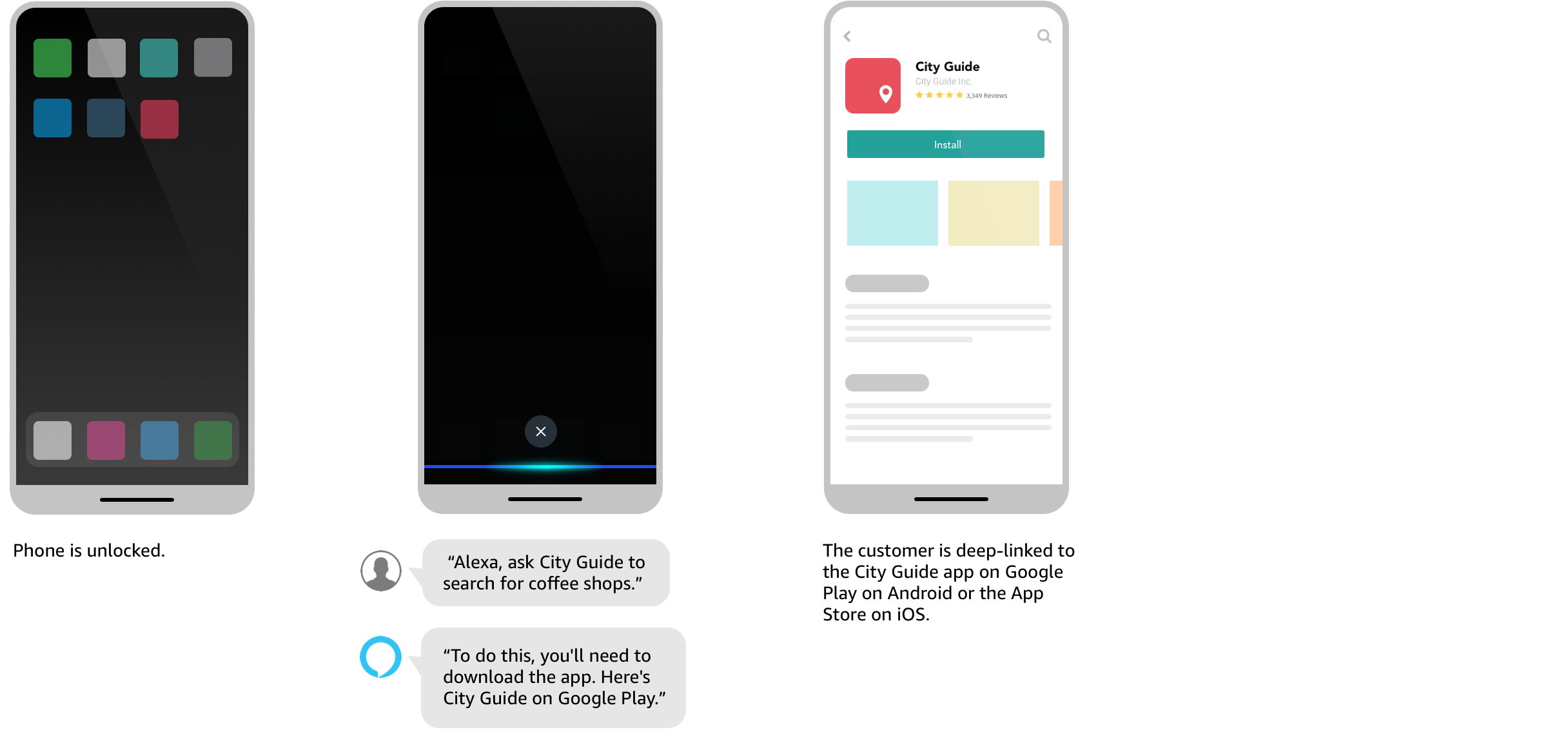 Image of how new customers experience deep-linking to an app or website. Customer asks Alexa to ask City Guide to search for coffee shops. Alexa responds with To do this, you\'ll need to download the app. Here's city guide on Google Play. The customer is deep-linked to the City Guide app on Google Play on Android or the App Store on iOS.