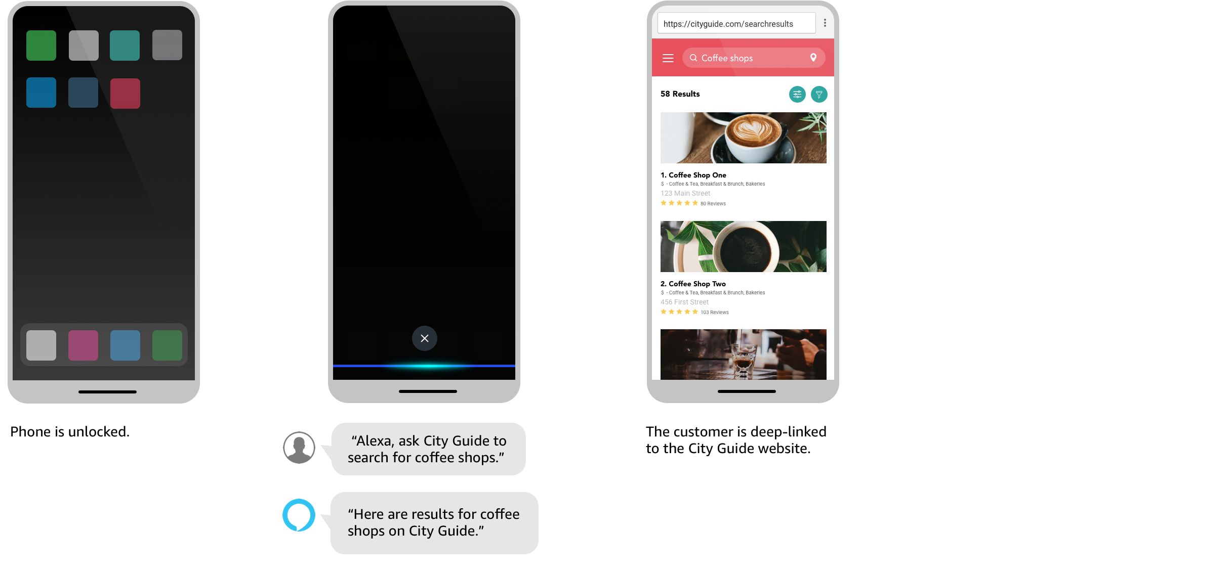 Image of how new customers experience deep-linking to an app or website. Customer asks Alexa to ask City Guide to search for coffee shops. Alexa responds with Here are the results for coffee shops on City Guide. The customer is deep-linked to the City Guide website.