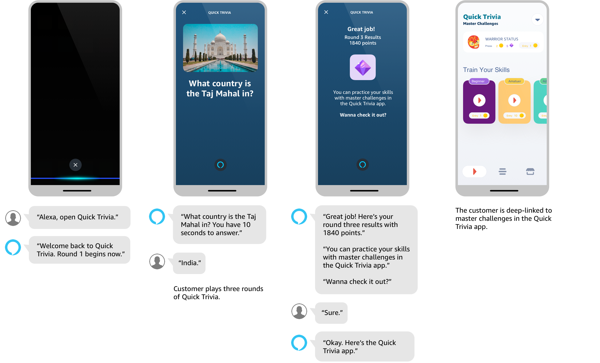 Image of voice enabled gameplay on an app. Customer asks Alexa to open Quick Trivia app. Alexa responds with Welcome back to Quick Trivia. Round 1 begins now. What country is the Taj Mahal in? You have 10 seconds to answer. The customer responds with India. The customer plays 3 rounds of Quick Trivia. Alexa responds with Great job! Here\'s your round three results with 1840 points. You can practice your skills with master challenges in the Quick Trivia app. Want to check it out? Customer says Sure. Alexa responds with Okay, Here's the Quick Trivia app. The customer is deep-linked to the master challenges in the Quick Trivia app.