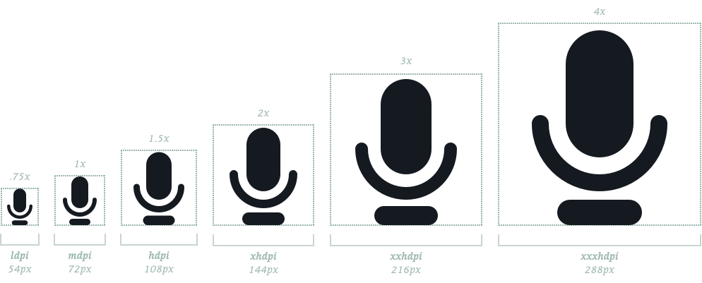 Icon of a microphone scaling from smallest image to the left, to largest image on the right.