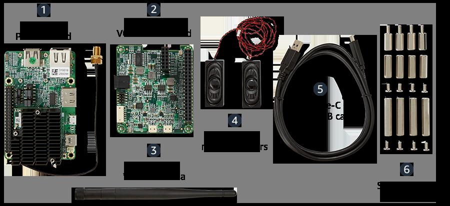 NXP i MX 8M Development Kit