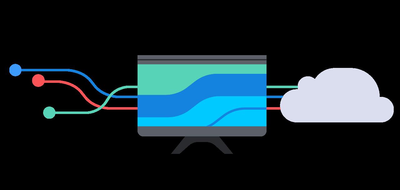 Alexa Smart Screen and TV Device SDK