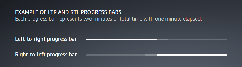 Examples of the same progress bar displayed left-to-right and right-to-left