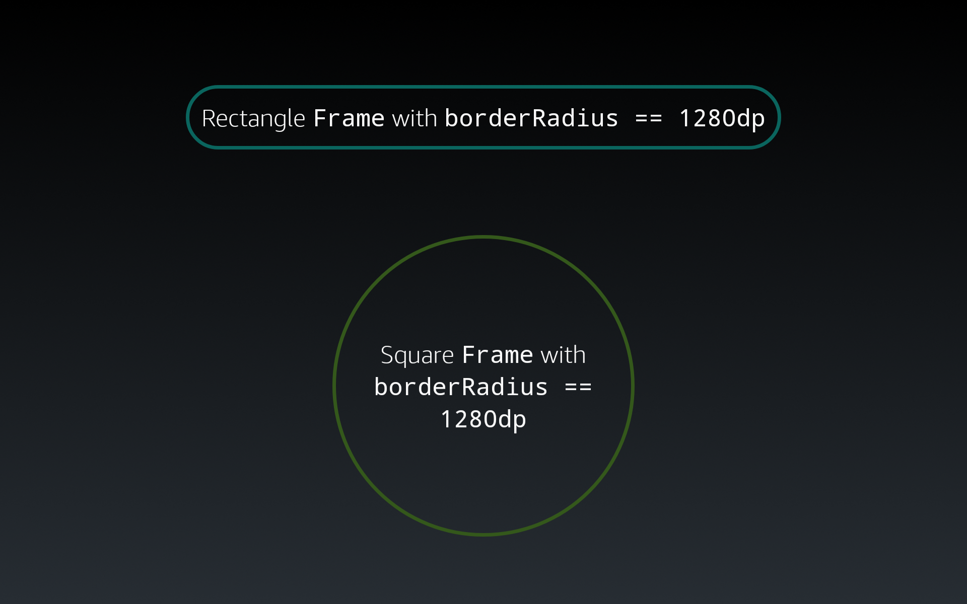 Circular borders