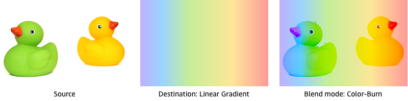 Combine an image with a gradient using the color-burn blend mode