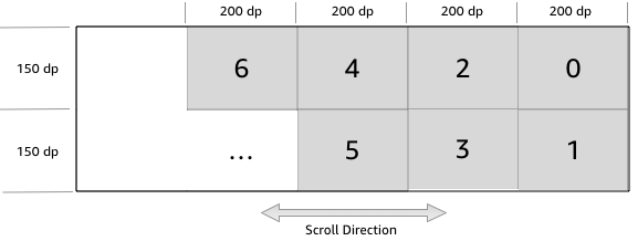 Right-to-left horizontally-scrolling GridSequence with equal-sized row heights