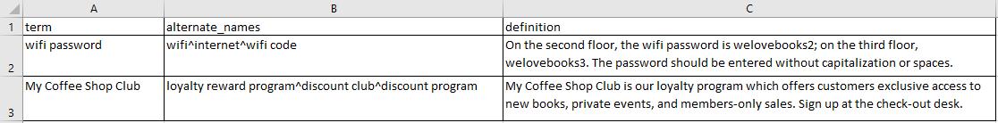 Knowledge skill glossary data example.