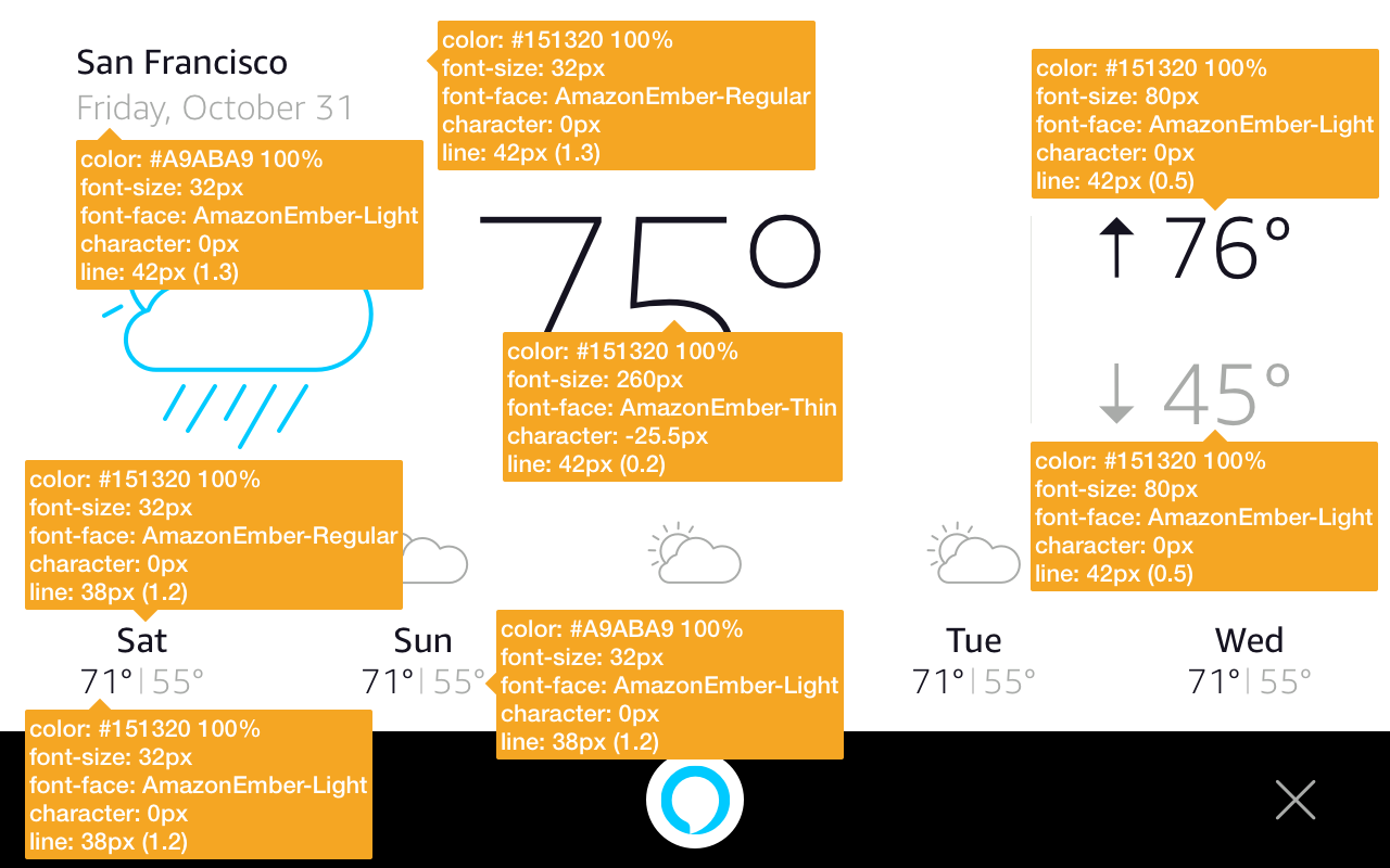 Display Cards for Tablet: WeatherTemplate Style