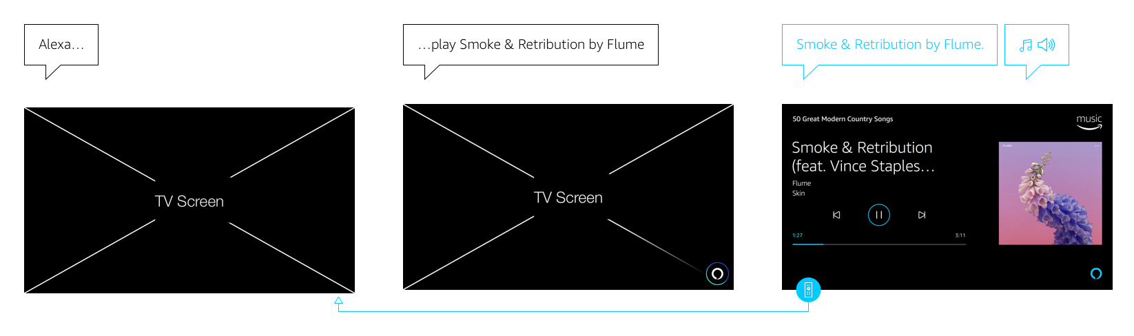 Alexa Display Cards for TV: NowPlaying Interactions