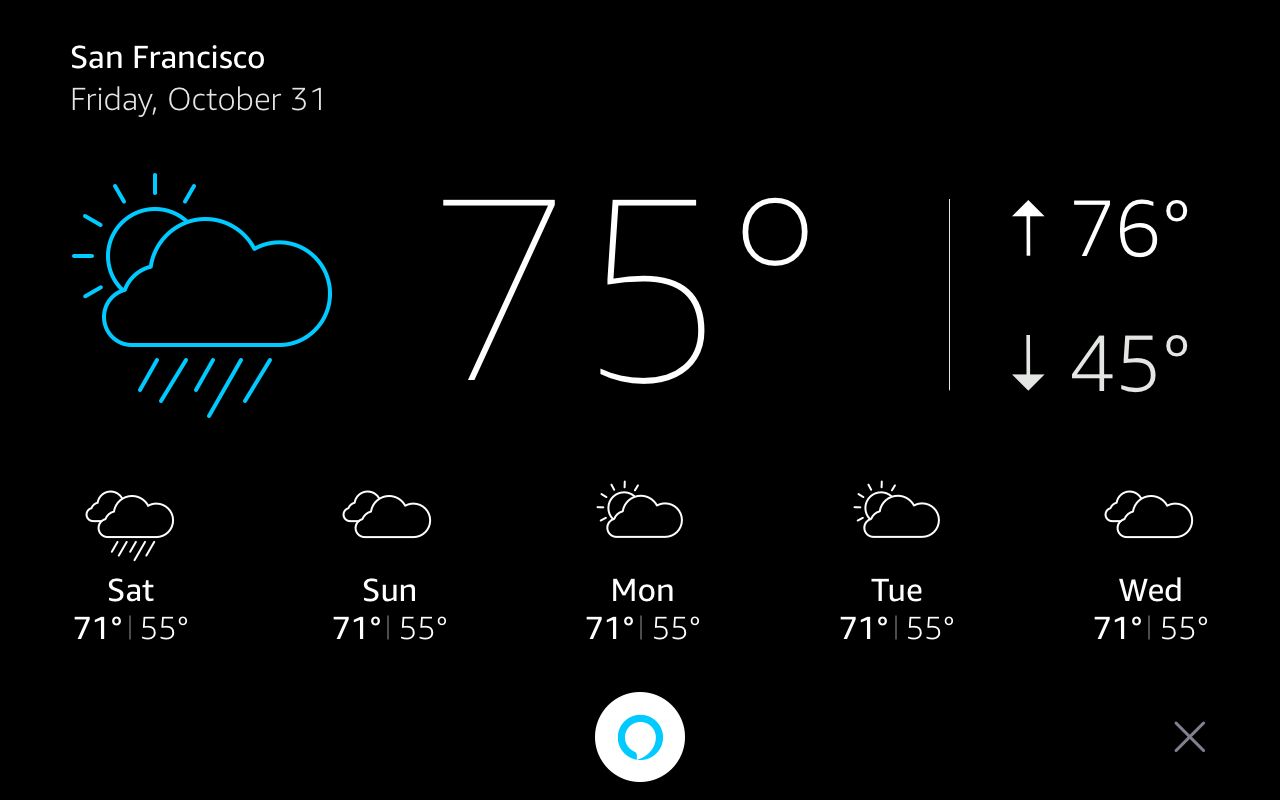 Display Card Night Mode: WeatherTemplate