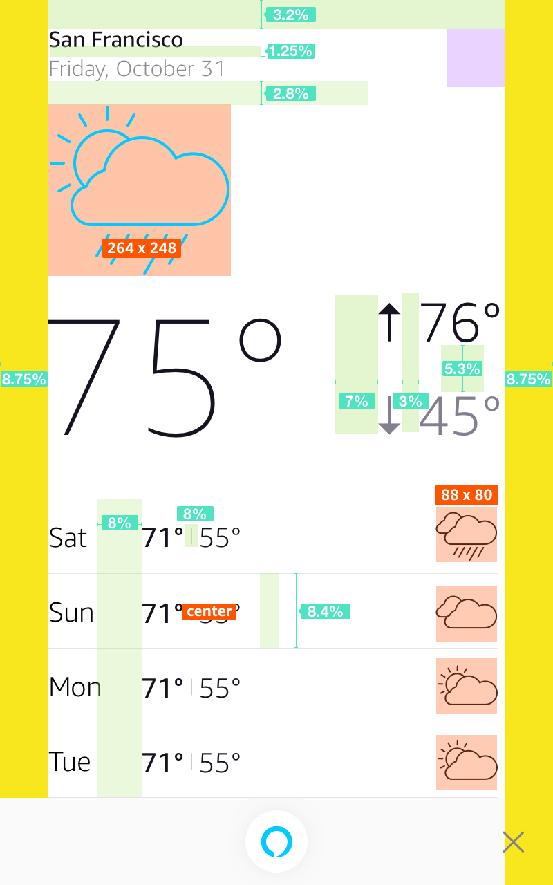 Display Cards for Tablet: WeatherTemplate Layout Portrait