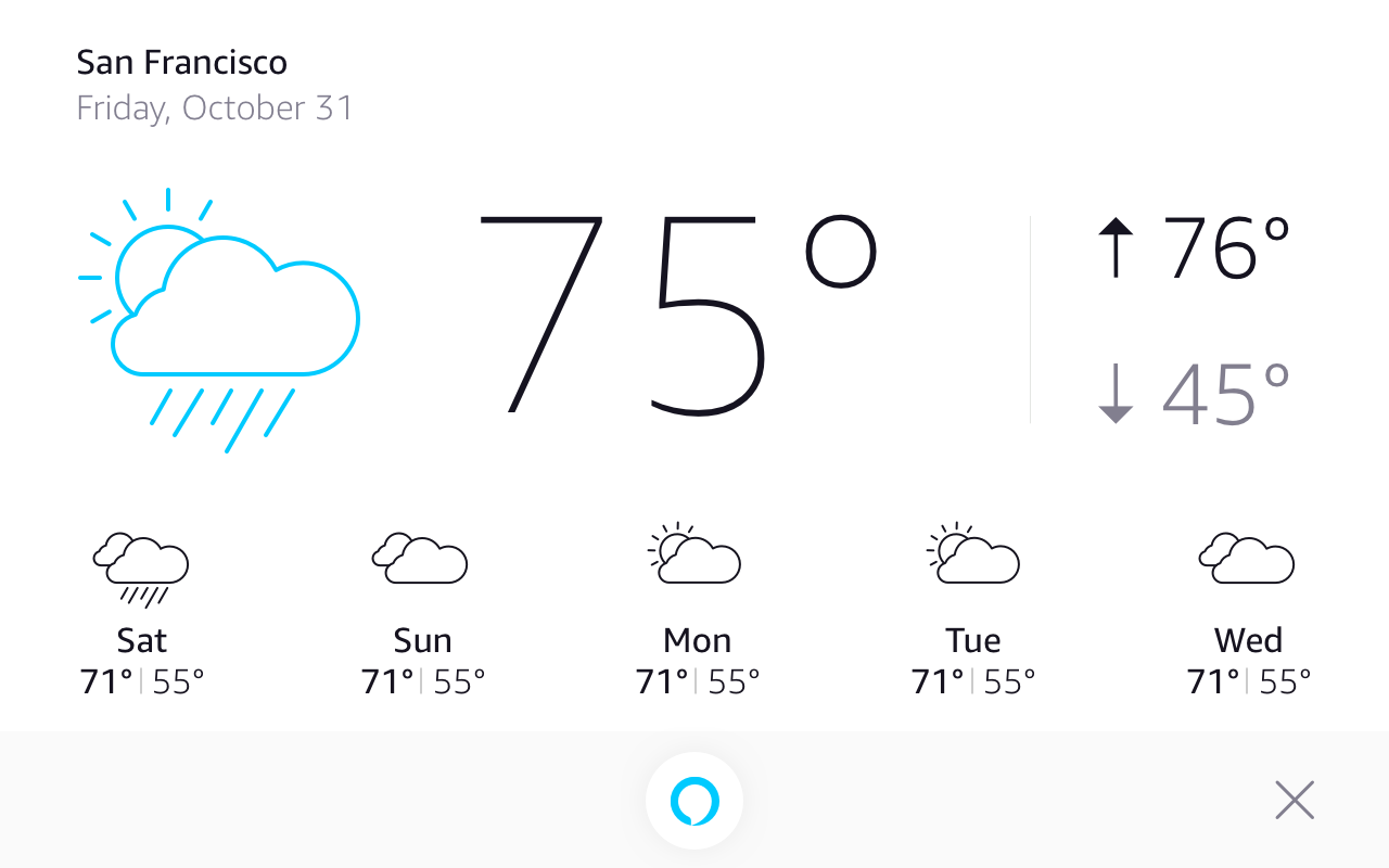 Display Cards for Tablet: WeatherTemplate