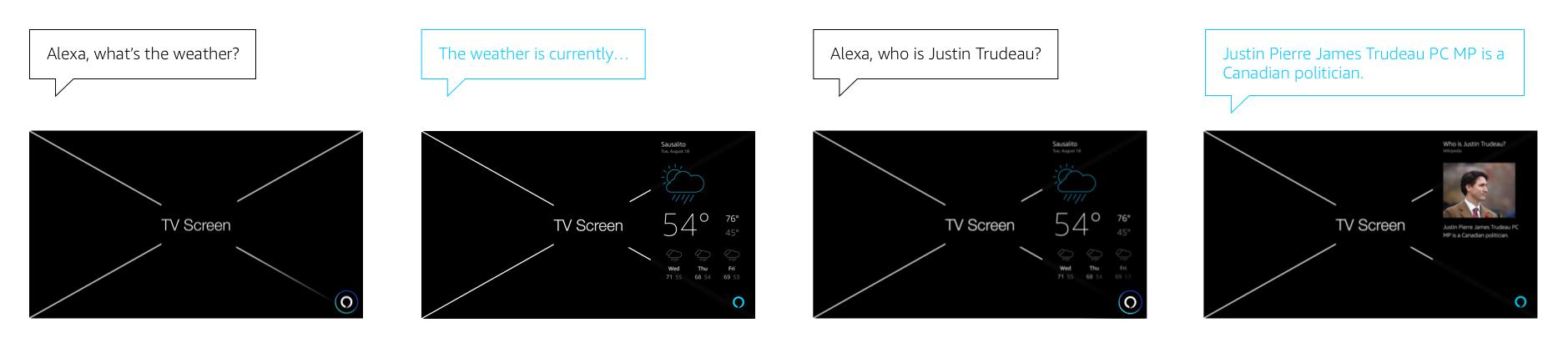Alexa Display Cards for TV: Interruption Scenarios: Card to Card