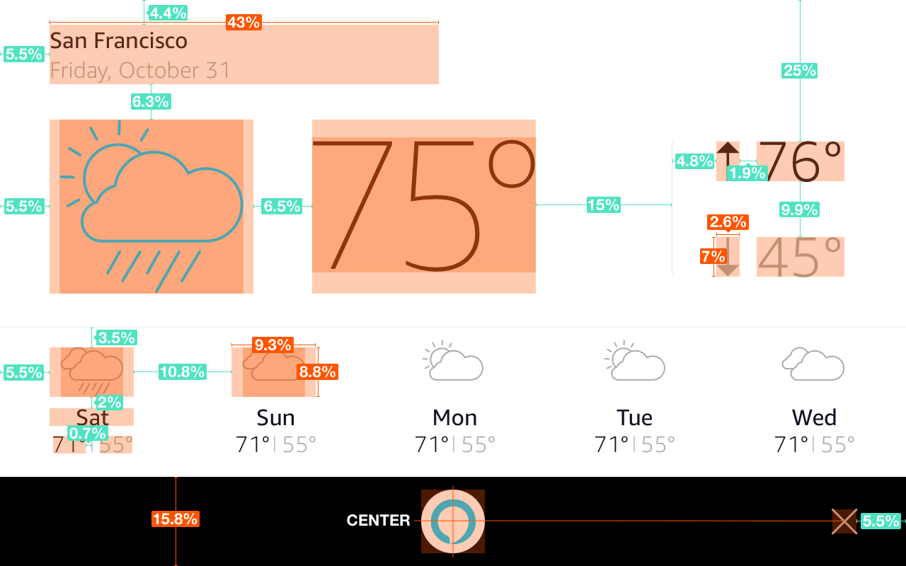 Display Cards for Tablet: WeatherTemplate Layout