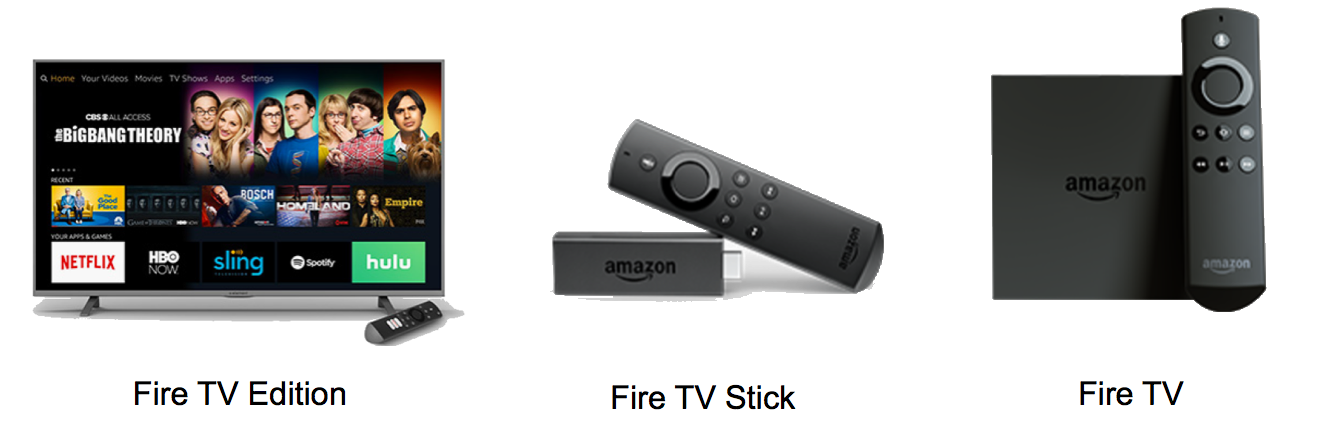 Fire TV device names