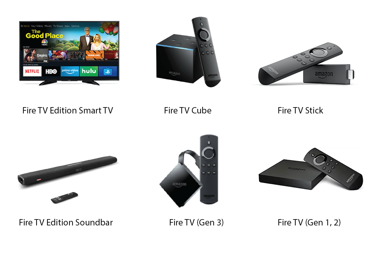 Amazon Fire TV device names