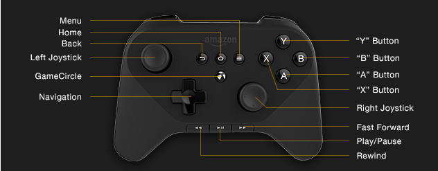 Controller Input with Unity | Amazon Fire TV