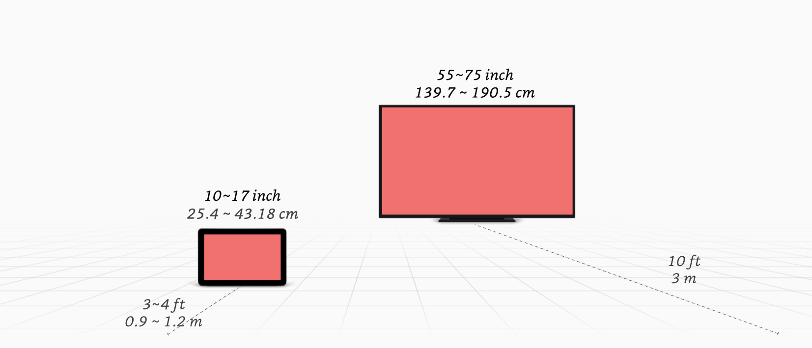 Fire TV Auto vs home Fire TV viewing distance