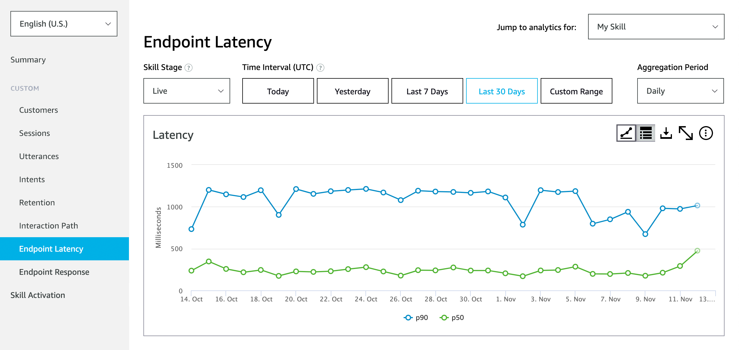 endpoint latency screen