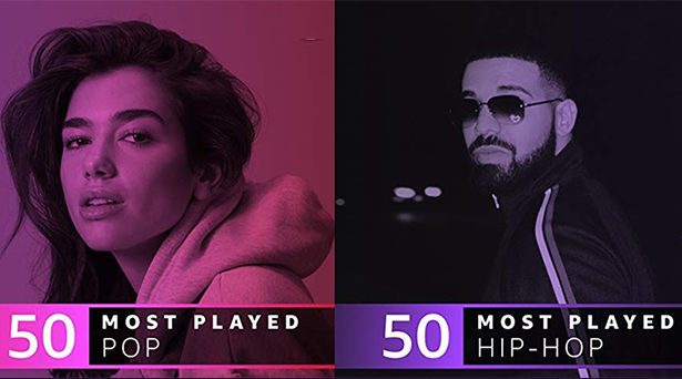 Top 50 most played songs by genre in August