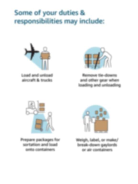 Amazon Air associate duties