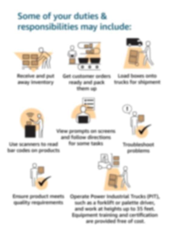 Amazon fulfillment center associate duty chart
